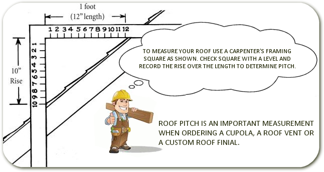 measuring roof pitch - How To Calculate Roof Pitch